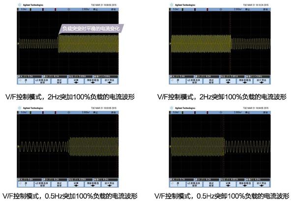 经济型开环矢量变频器