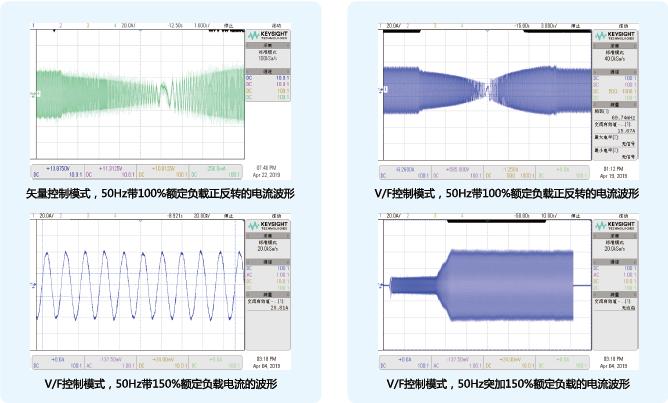 简易型二合一变频器