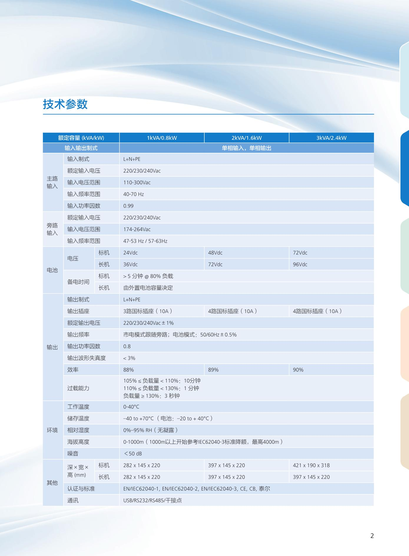 华为UPS2000-A-3KTTS/3KTTL